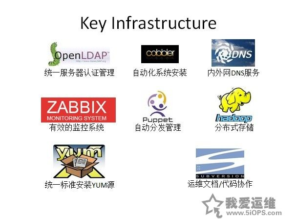 [5iOPS.com]运维Key Infrastructure