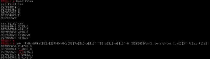 数据需求统计常用shell命令