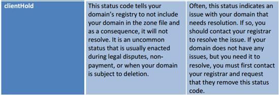 谁动了我的域名?名企Ctrip与eLong域名解析故障分析